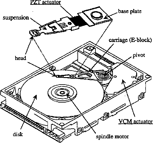 Hard Disk Diagram