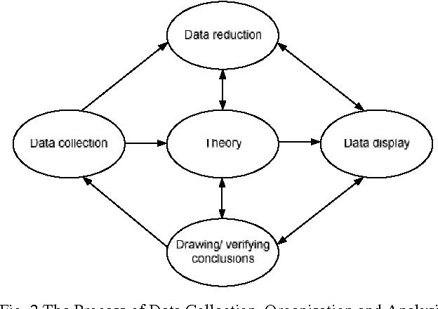 [PDF] Qualitative and Quantitative Case Study Research