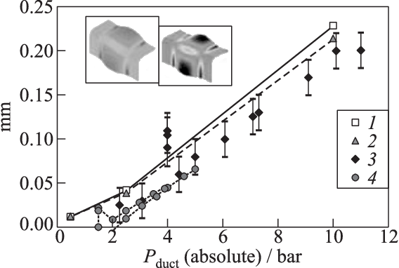 Figure 4 from Ptah-socar fuel-cooled composite materials
