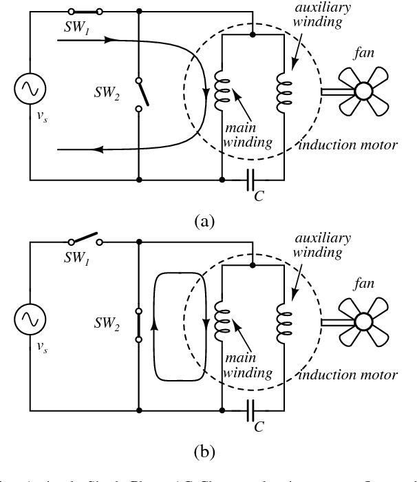 PWM AC chopper control of single-phase induction motor for