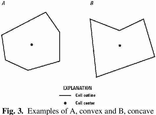 Figure 3 from MODFLOW