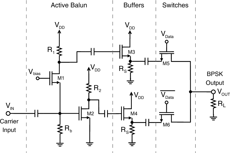 Figure 1 from A CMOS Direct-Digital BPSK Modulator Using