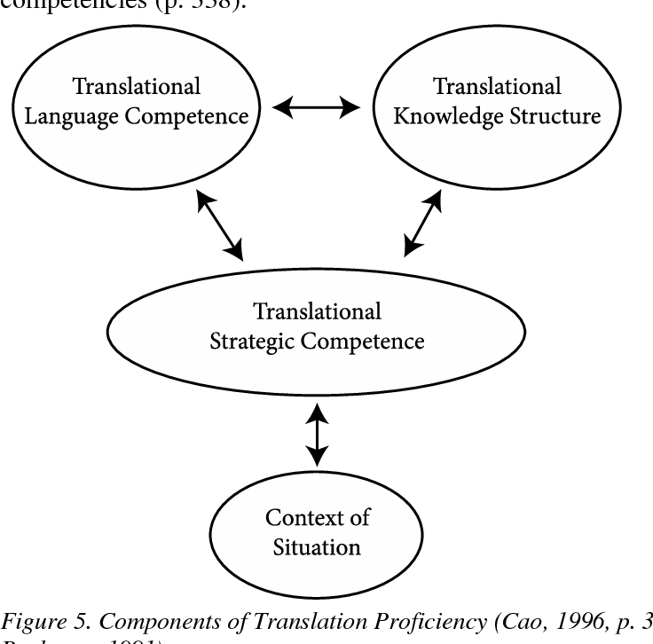 Figure 5 from Certification and Job Task Analysis (JTA