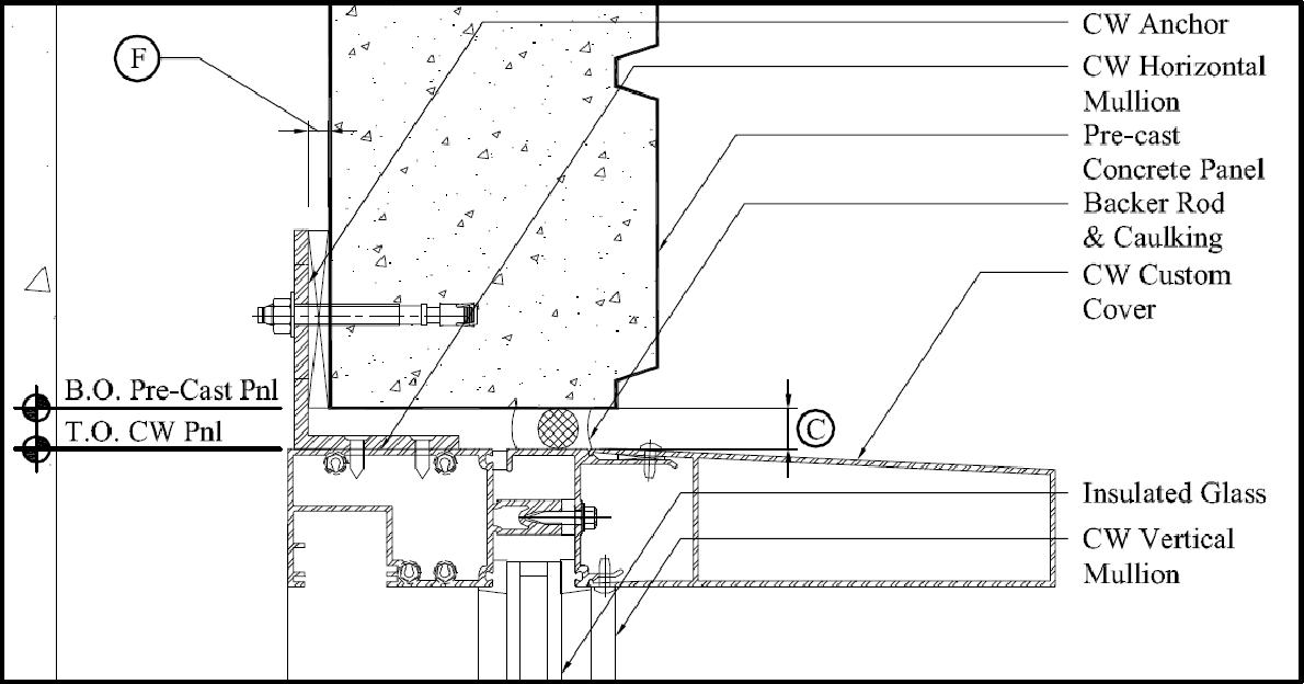 aluminum framed curtain wall systems