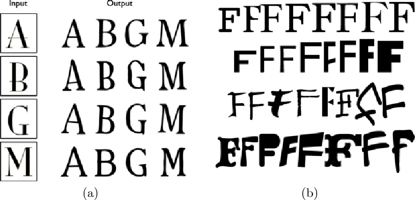 Table 1 from Example-Based Automatic Font Generation