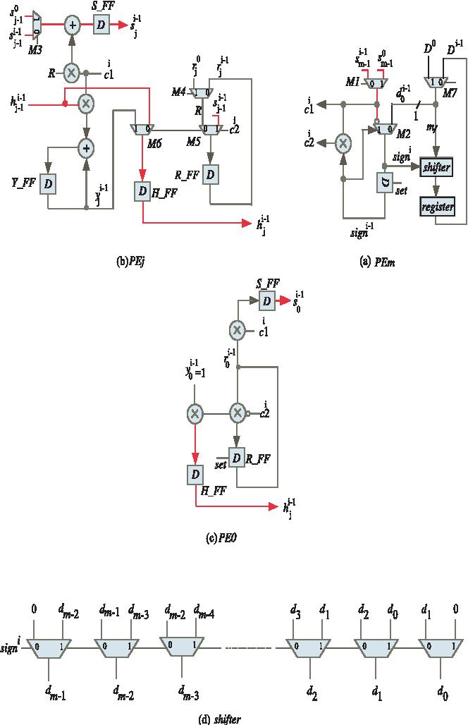 New Systolic Array Architecture for Finite Field Inversion