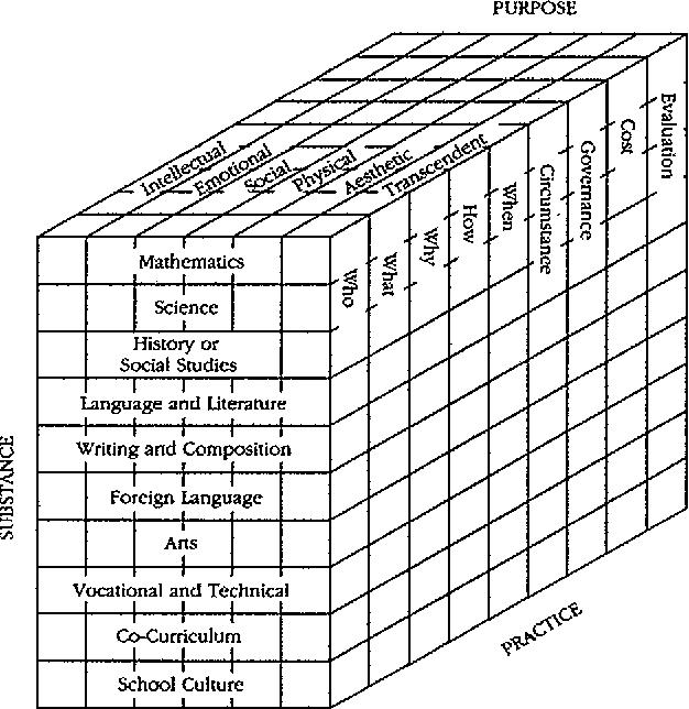 [PDF] The Curriculum Matrix: Transcendence and Mathematics