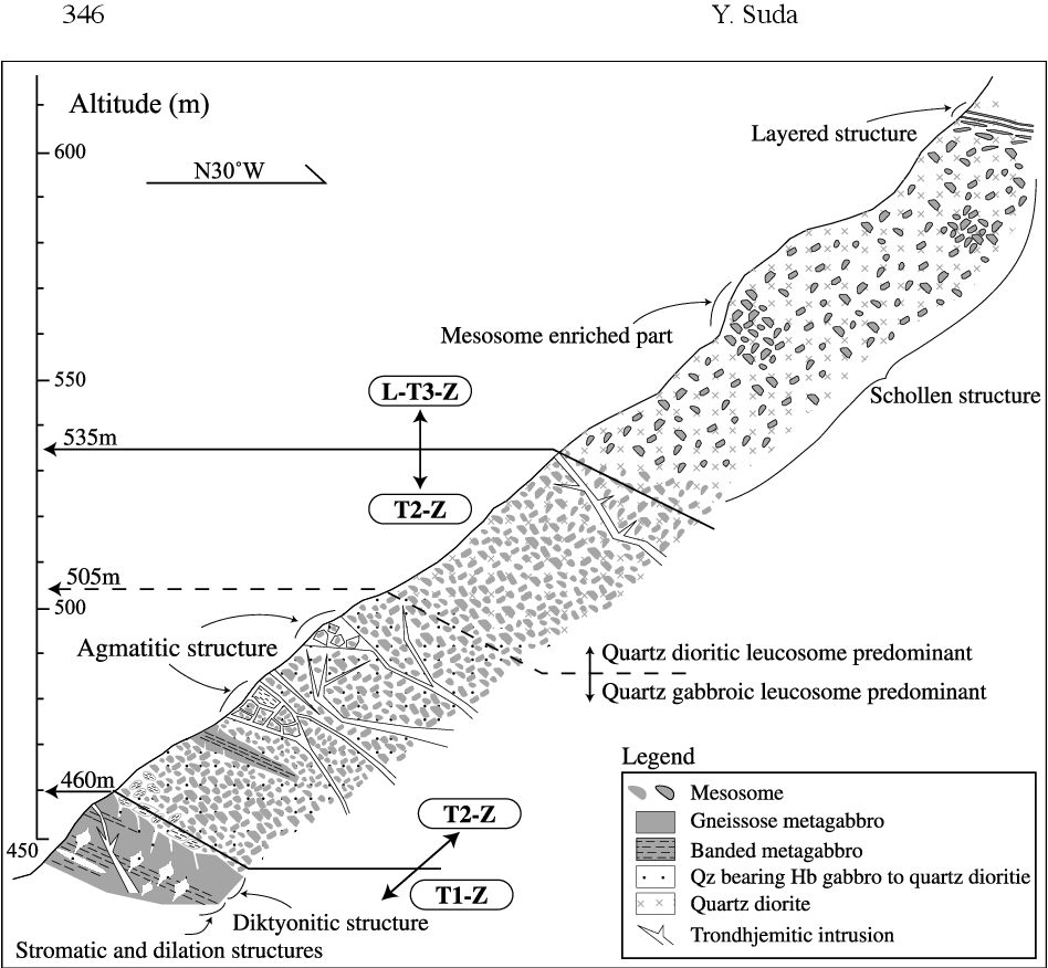 [PDF] Crustal anatexis and evolution of granitoid magma in