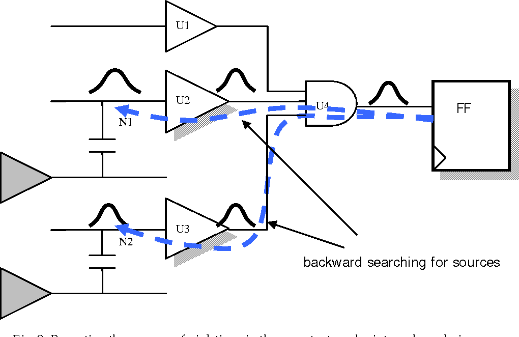 Figure 5 from Ccs Noise Technical White Paper Copyright
