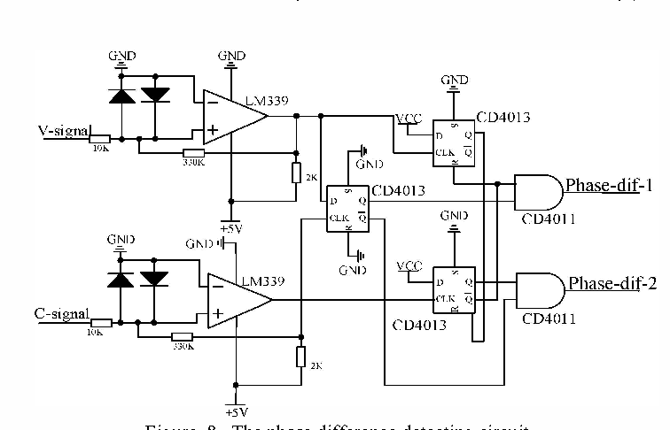 Circuit design of intelligent frequency tracking for