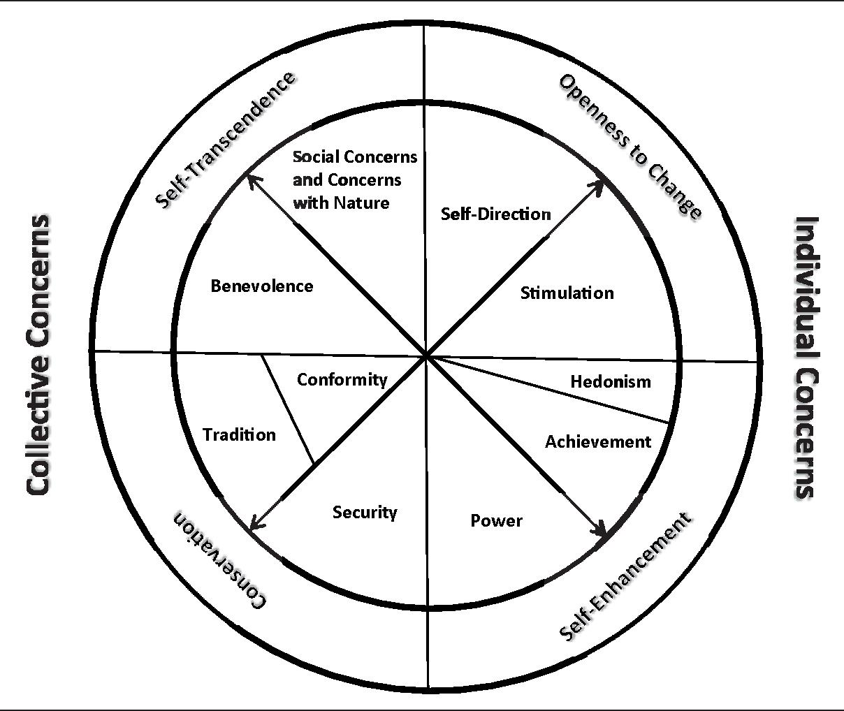 [PDF] Brand Concepts as Representations of Human Values