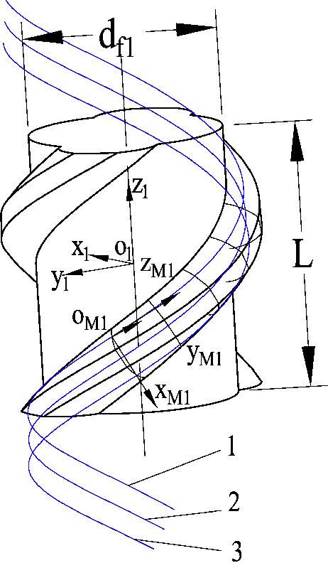 Convex Line : convex, Design, Formulae, Concave, Convex, Mechanism, Semantic, Scholar
