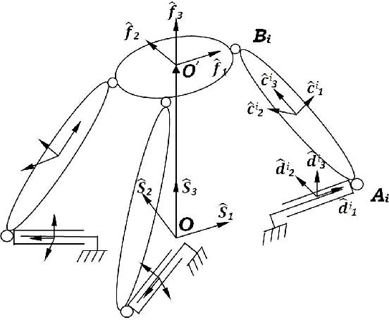 Model based sliding mode control for a 3-DOF translational