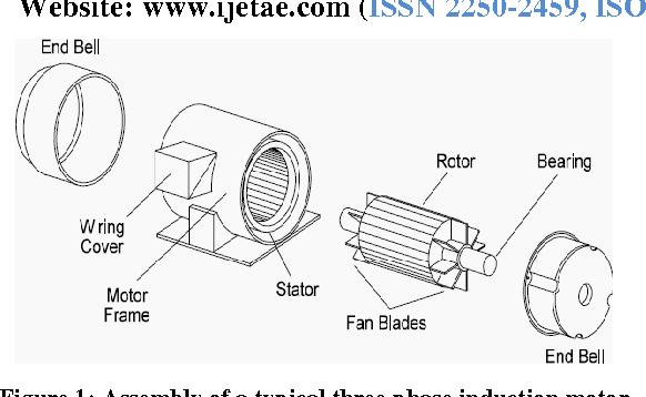[PDF] Design, Development of Six Phase Squirrel Cage