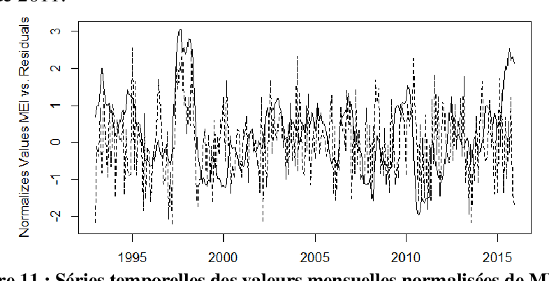 REVALUATION OF MEAN SEA LEVEL RISE REVEALED BY ALTIMETRY