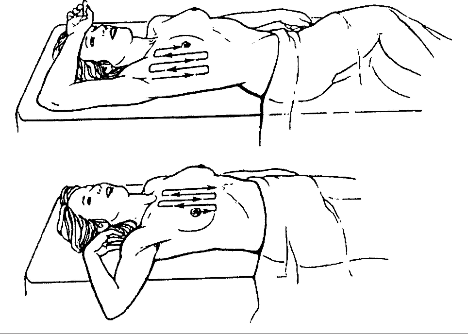Figure 3 from Clinical breast examination: practical