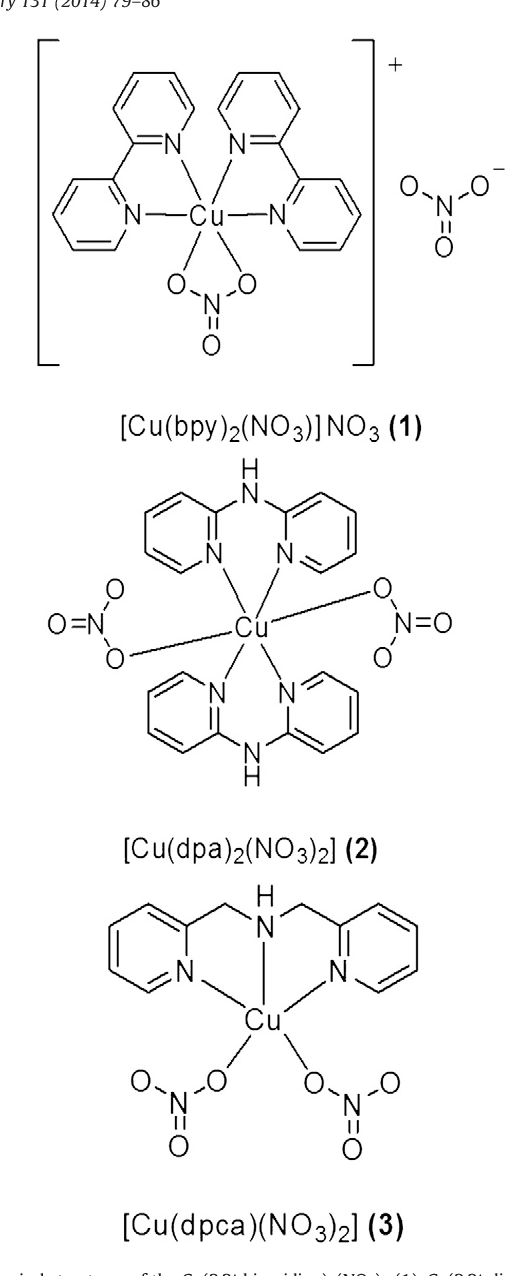 No3 1- : Table, Cleavage, Induced, [Cu(L)x(NO3)2], (L=2,2'-dipyridylamine,, 2,2'-bipyridine,, Dipicolylamine,, Effect, Ligand, Structure., Semantic, Scholar