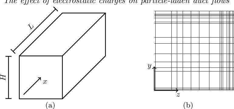 [PDF] The effect of electrostatic charges on particle