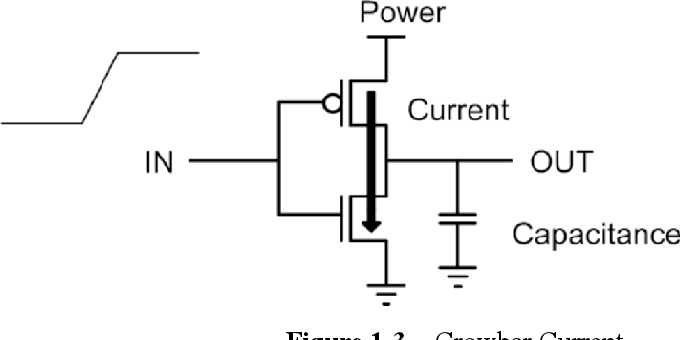 System On Chip Interfaces For Low Power Design Pdf
