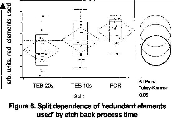 Figure 1 from Reduction of CMP /spl mu/-scratch induced
