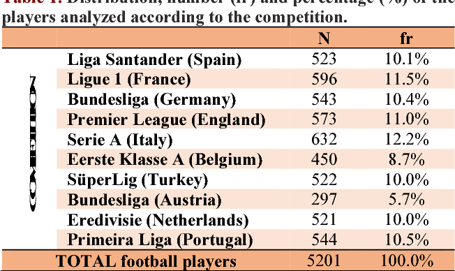 Admiral bundesliga 2021/2022 live scores on flashscore.com offer livescore, results, admiral bundesliga standings and match details (goal scorers,. Brothergat Bundesliga Table Austra