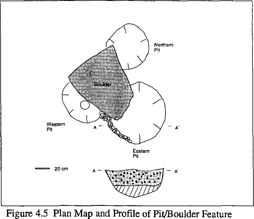 Figure 5.3 from The late prehistoric maohi fare haupape
