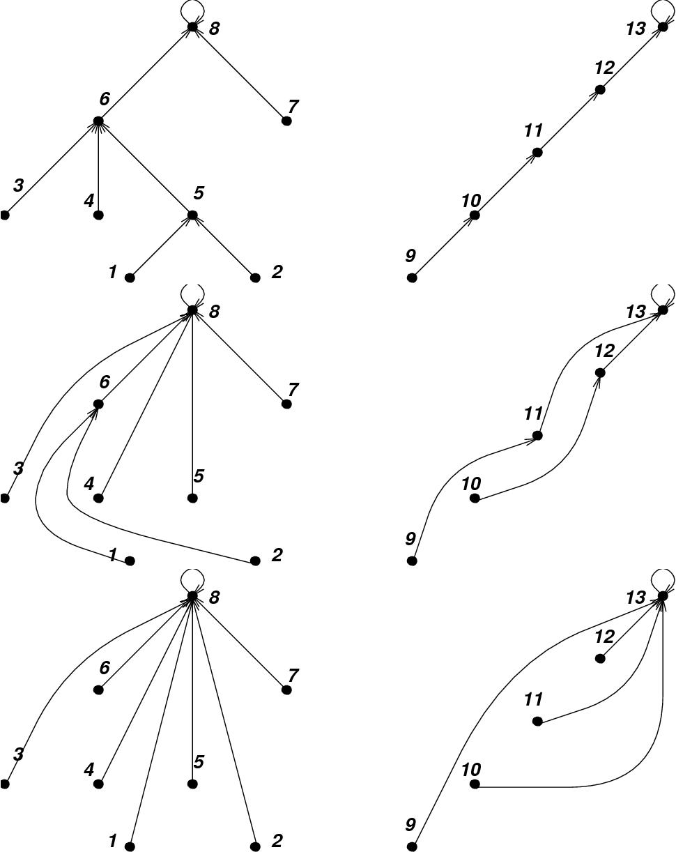 [PDF] COMP 633: Parallel Computing PRAM Algorithms