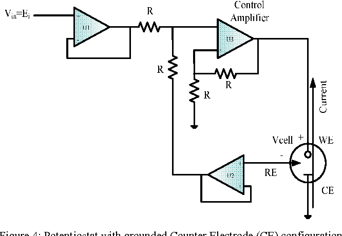 Figure 2 from A potentiostat circuit for multiple