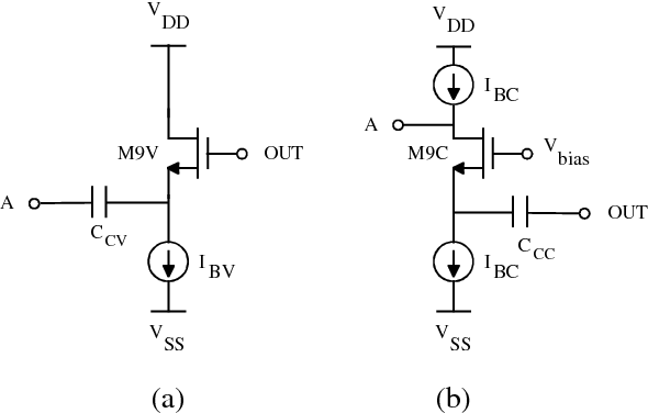 Figure 1 from Design Procedure for Two-Stage CMOS