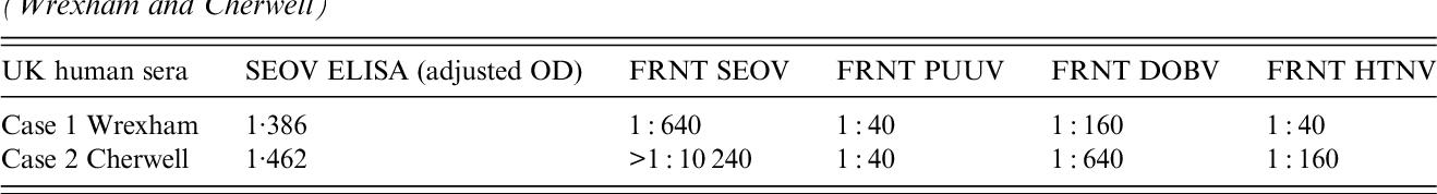 PDF] High prevalence of Seoul hantavirus in a breeding colony of ...
