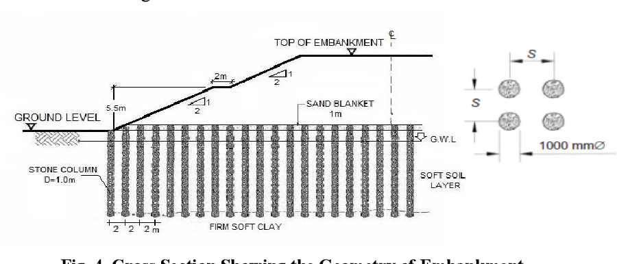 Table 1 from Construction of a new highway embankment on