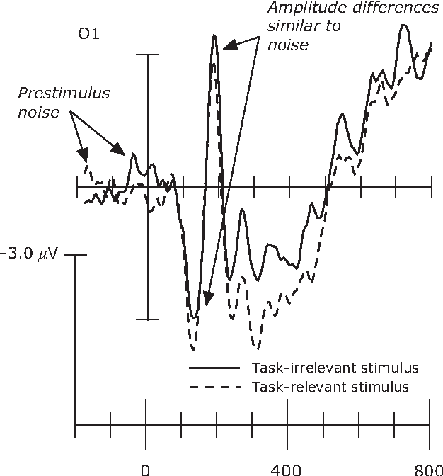 Figure 1 from A brief introduction to the use of event