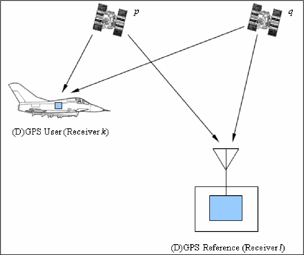 Figure 1-1 from Chapter 1