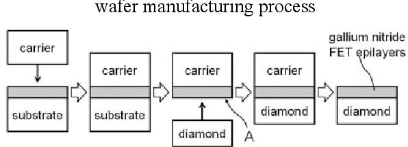 [PDF] GaN-HEMT Epilayers on Diamond Substrates: Recent