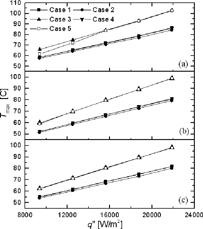 Figure 11 from Analysis on Thermal Management Schemes of