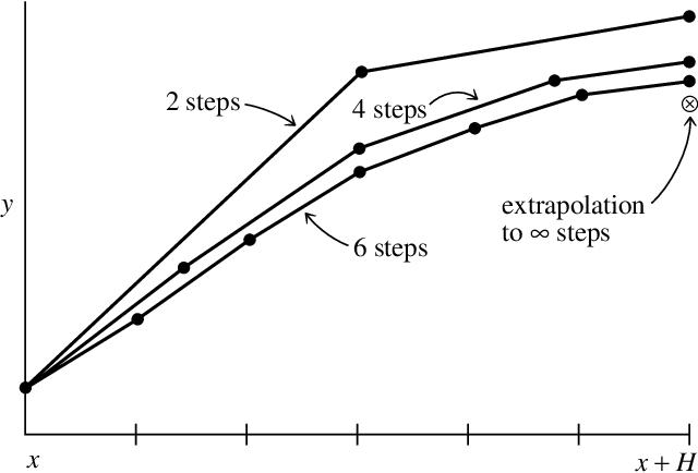 [PDF] Numerical recipes in C++: the art of scientific