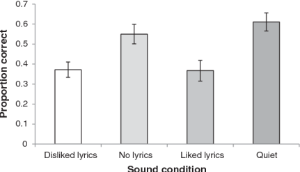 PDF] Does listening to preferred music improve reading ...