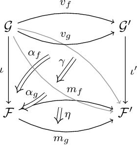 Homotopy Theory Pdf