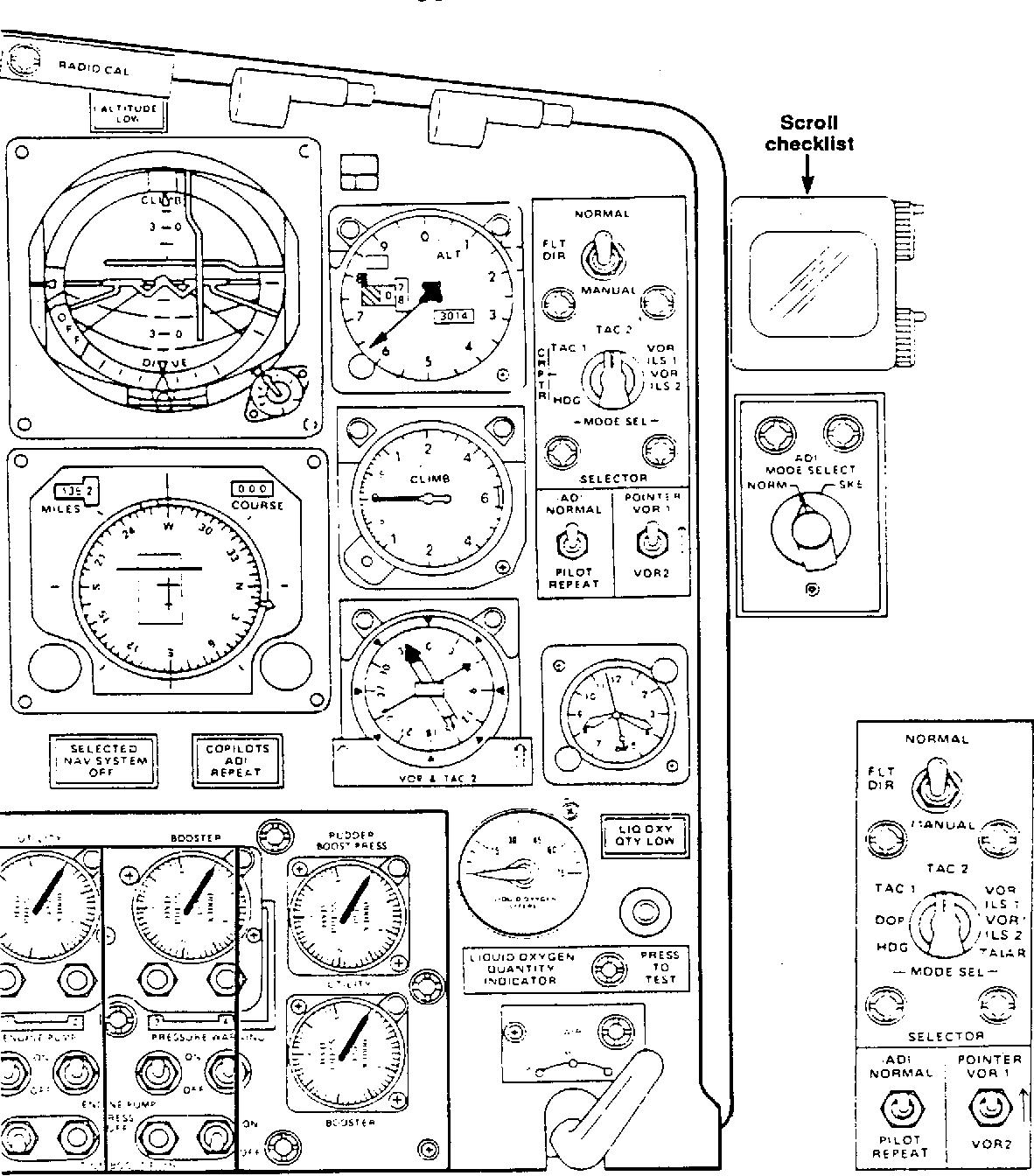 Airbus Checklist Pdf