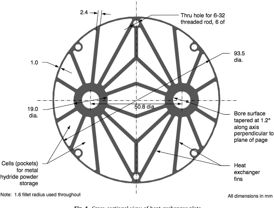 Figure 10 from Enhanced heat exchanger design for hydrogen