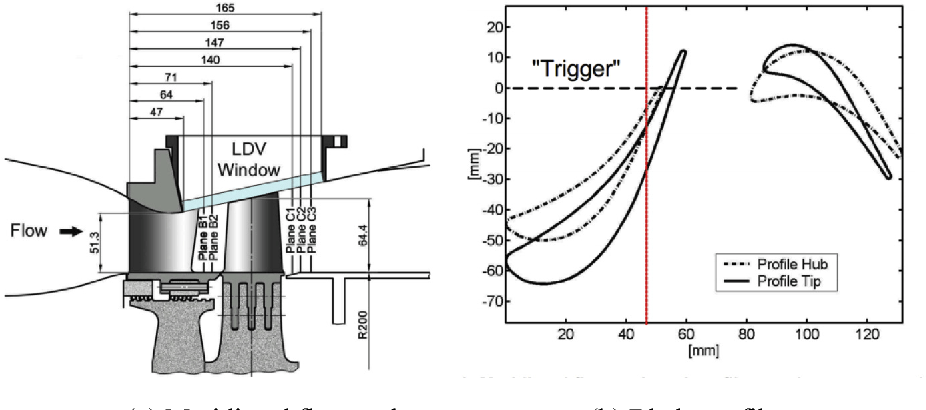 Figure 19 from Dominant flow structure in the squealer tip