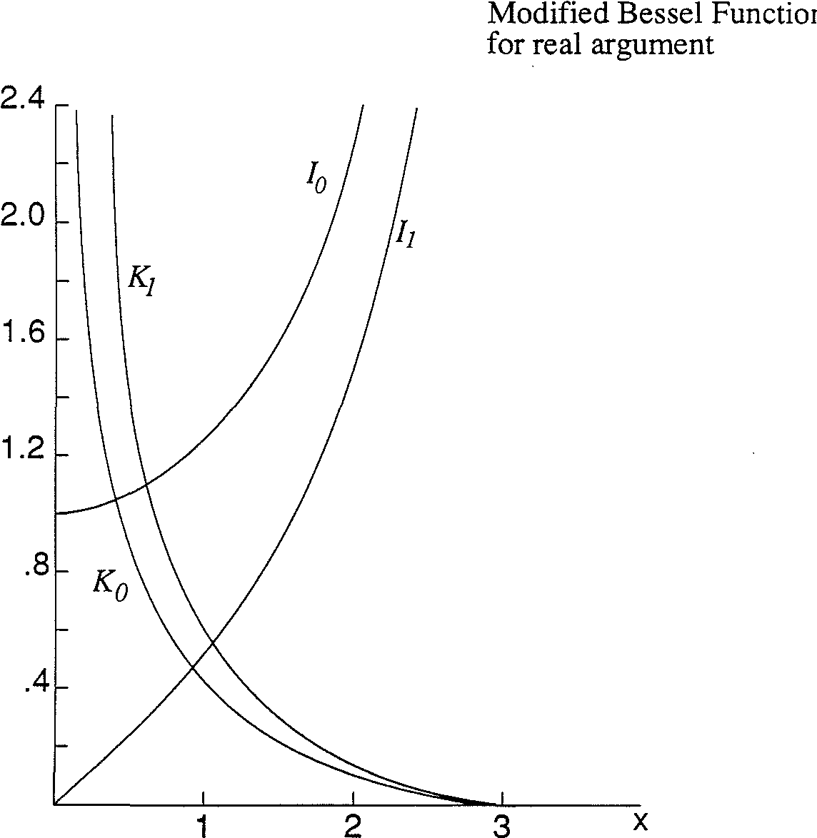 Figure 8 from Modelling Of Downhole Seismic Sources I