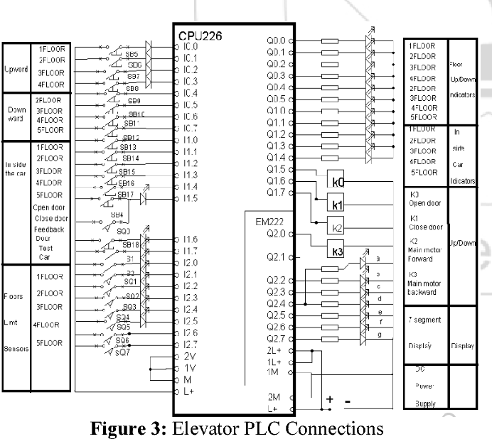 [PDF] Design of Five Floors Elevator with SCADA System