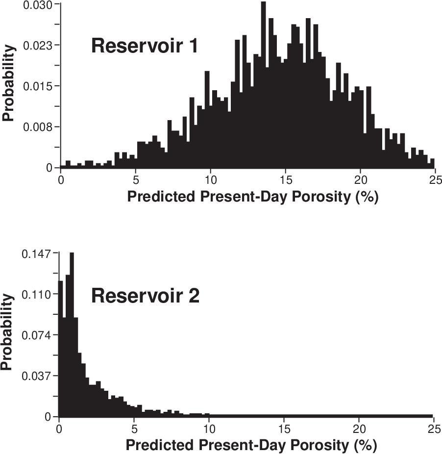 [PDF] Predicting porosity through simulating sandstone