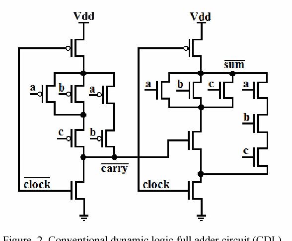 Full Adder Design Using Cmos