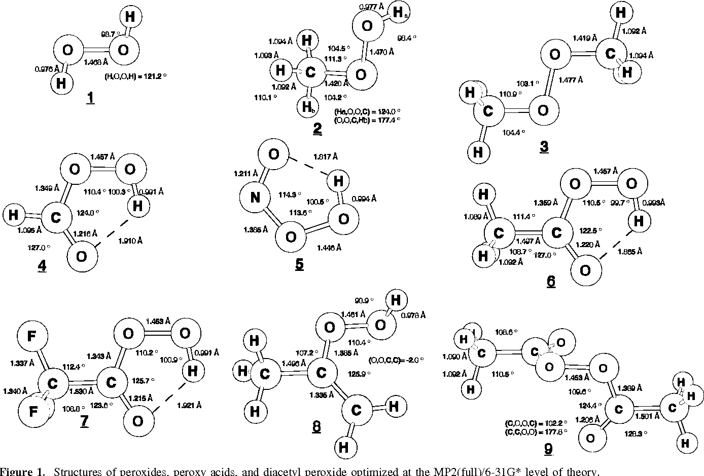 Table 2 from A Reassessment of the Bond Dissociation