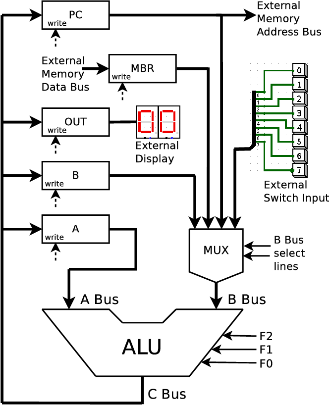 Figure 2 from Step-by-step design and simulation of a