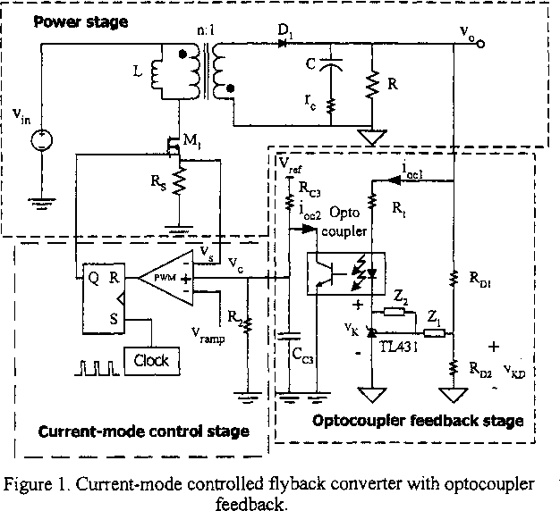 Figure 5 from Modeling and Control Design of a Current