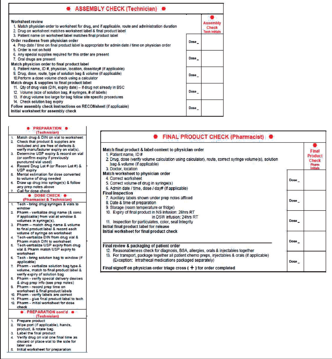 Figure 2 From Worksheets With Embedded Checklists Support