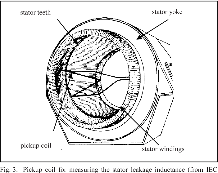 Figure 2 from Analysis of stator leakage reactance